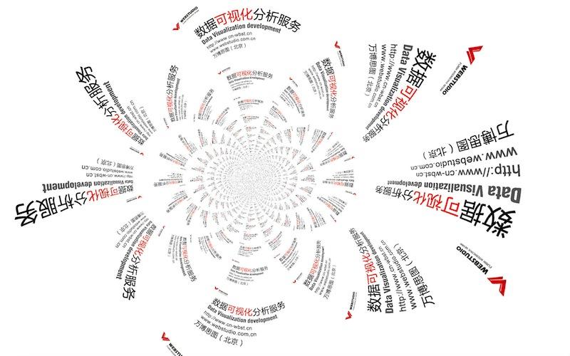 万博思图数据可视化分析服务